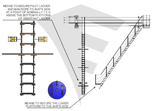 Embarkation Ladder Global Machinery Technologies Supply Scope